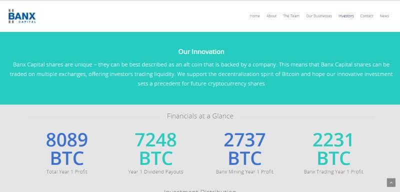Banx Financials