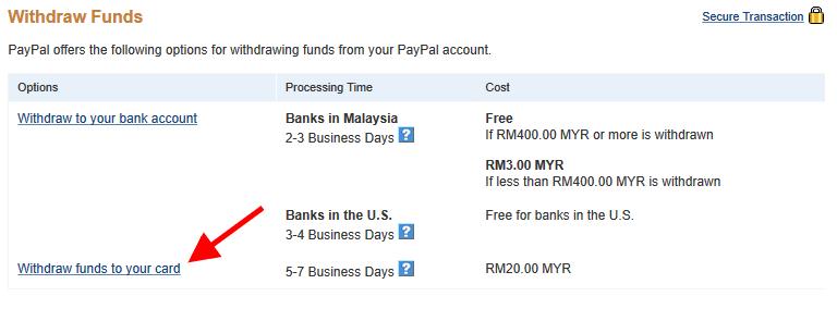 Wirex paypal to e-coin bitcoin debit card tutorial 2