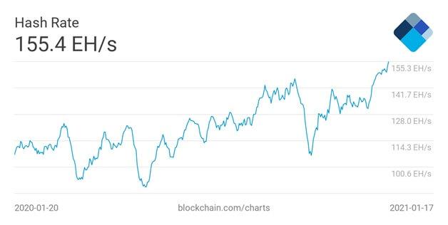 bitcoins price ukulele