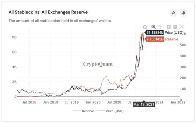 bitcoin prezzo drop 2021 etoro crypto fund